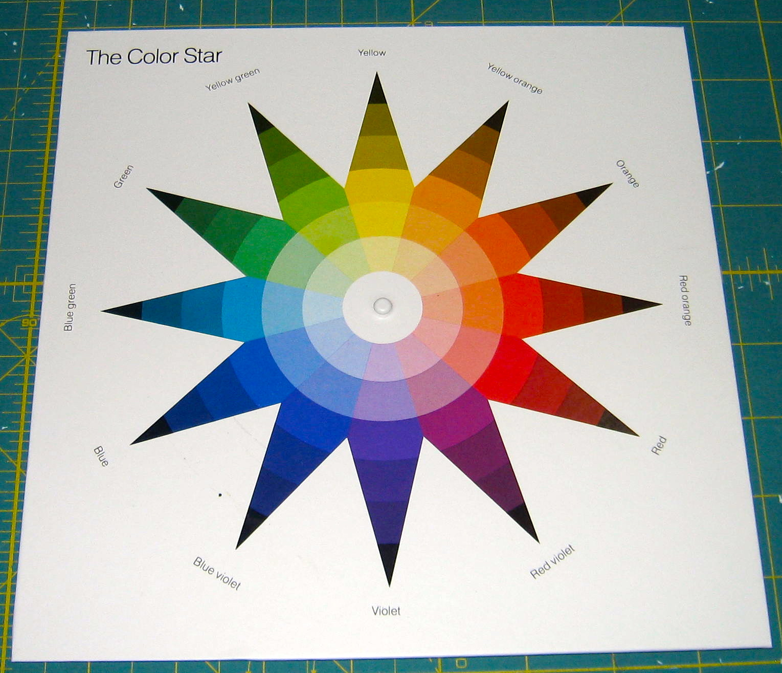 The Origin Of The Colour Wheel Quilts By Jen