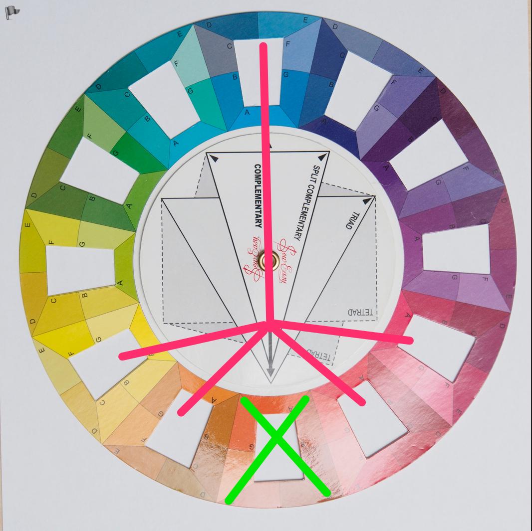 What Is A Split Complementary Plus Colour Scheme Quilts